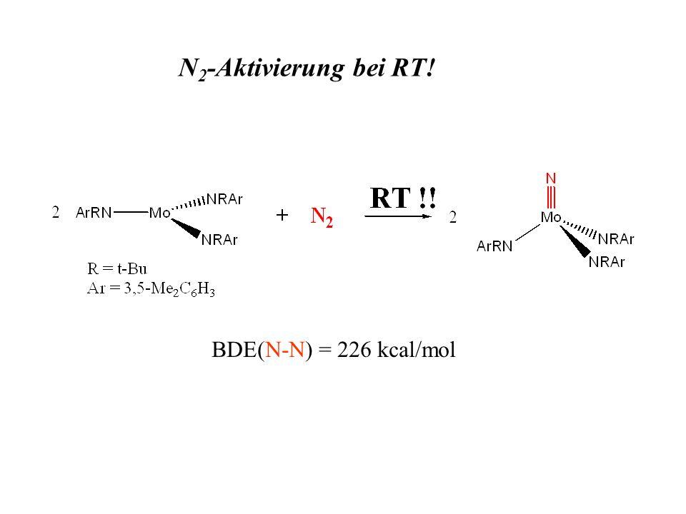 N2-Aktivierung bei RT! BDE(N-N) = 226 kcal/mol