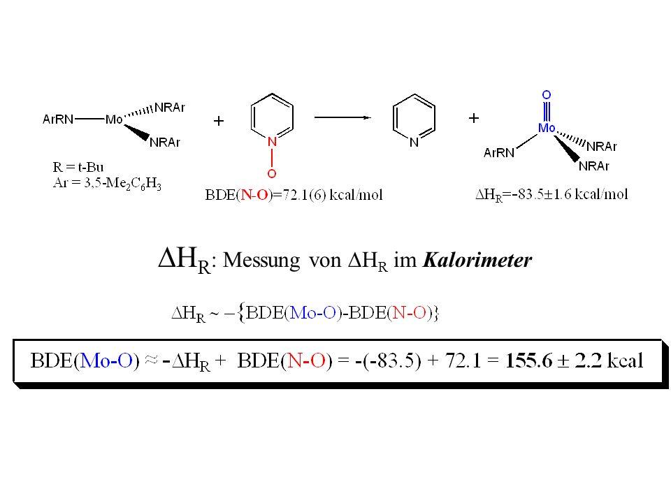 DHR: Messung von DHR im Kalorimeter