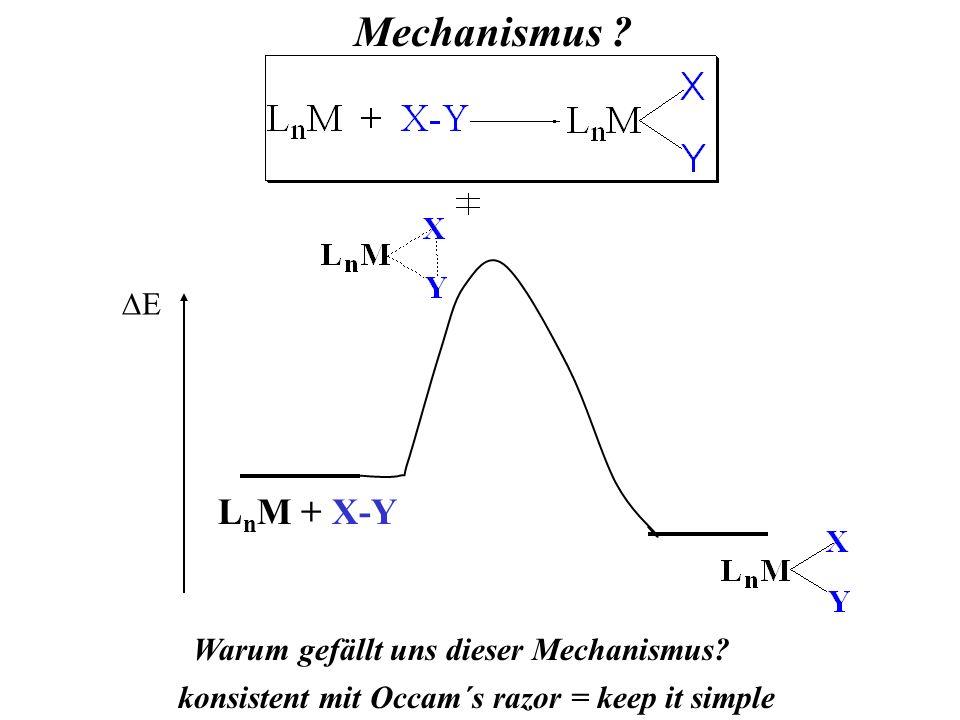 Mechanismus LnM + X-Y DE Warum gefällt uns dieser Mechanismus