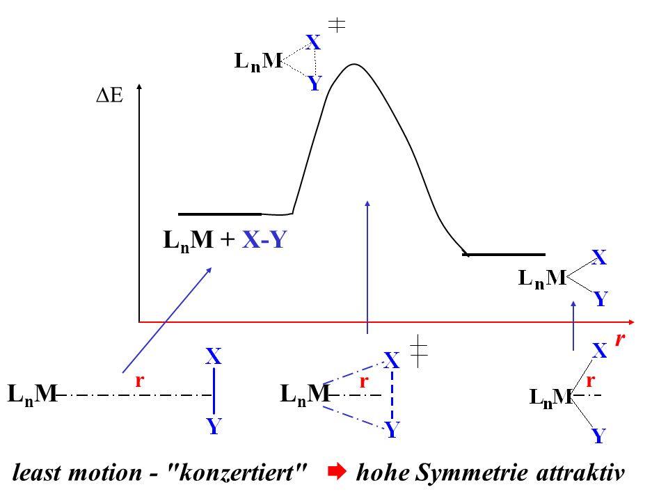 least motion - konzertiert  hohe Symmetrie attraktiv