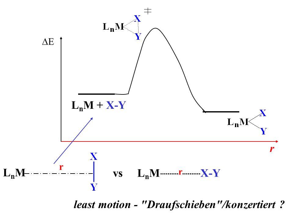 least motion - Draufschieben /konzertiert