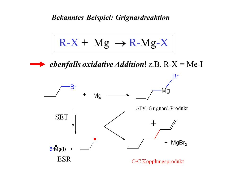 R-X + Mg  R-Mg-X ebenfalls oxidative Addition! z.B. R-X = Me-I