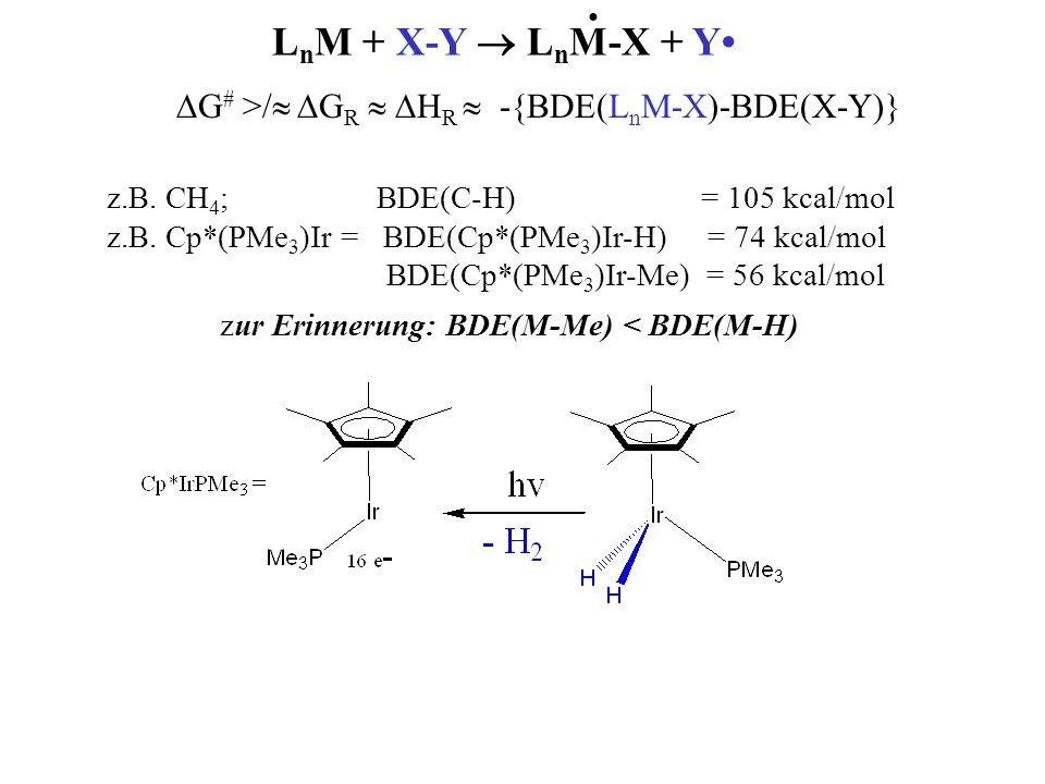 LnM + X-Y  LnM-X + Y• DG# >/ DGR  DHR  -{BDE(LnM-X)-BDE(X-Y)} •