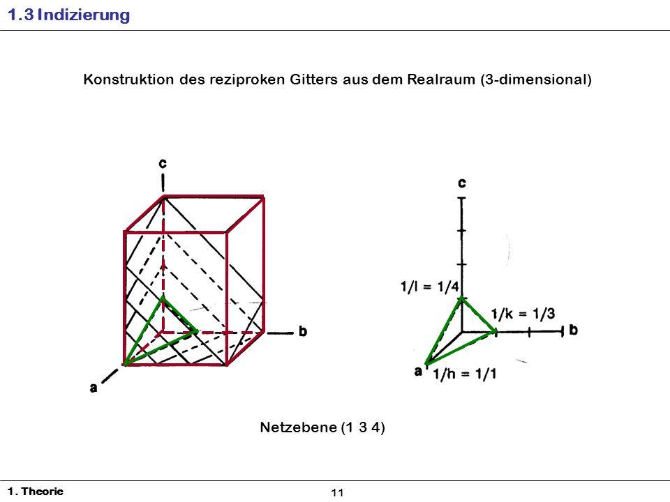 1.3 Indizierung Konstruktion des reziproken Gitters aus dem Realraum (3-dimensional) Netzebene (1 3 4)
