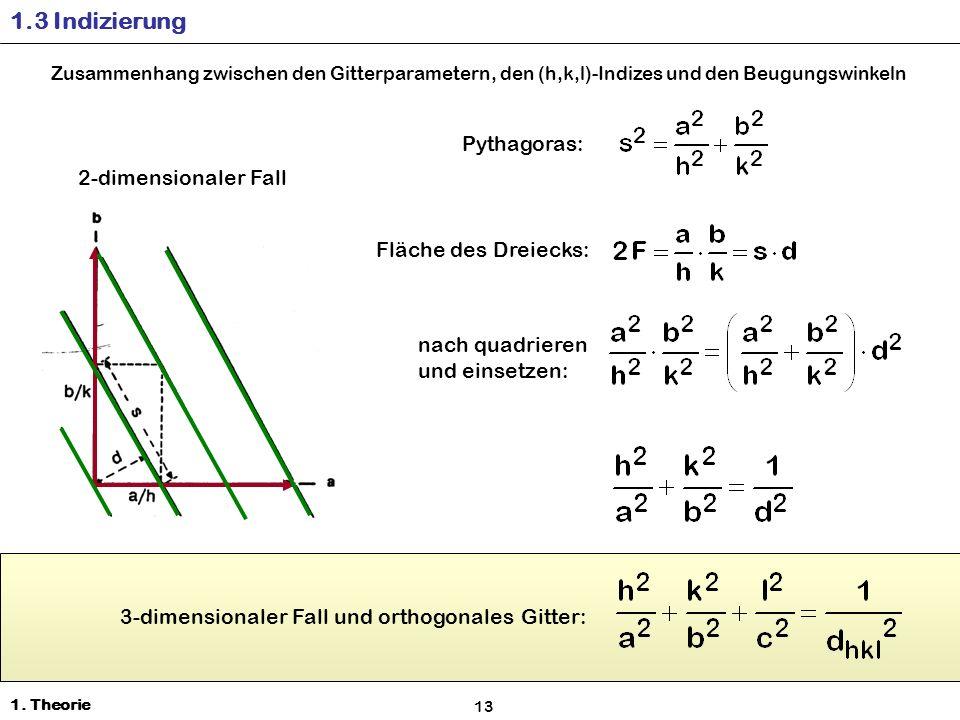 1.3 Indizierung Pythagoras: 2-dimensionaler Fall Fläche des Dreiecks: