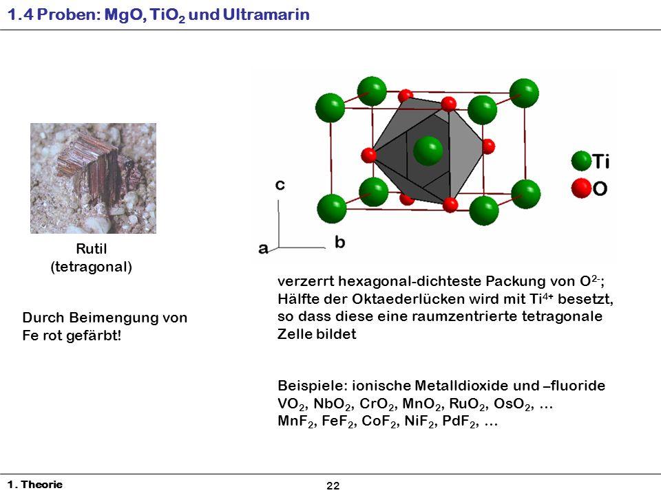 1.4 Proben: MgO, TiO2 und Ultramarin