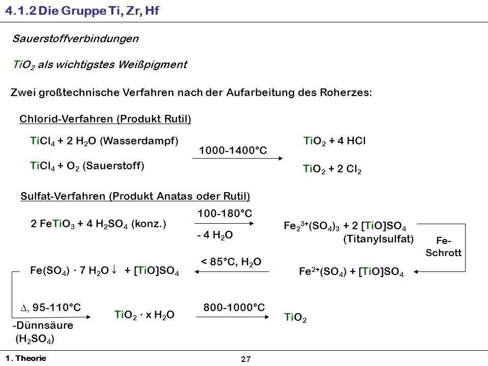 4.1.2 Die Gruppe Ti, Zr, Hf Sauerstoffverbindungen