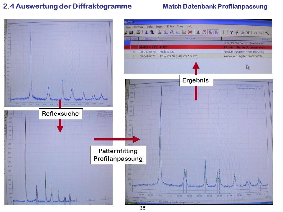 2.4 Auswertung der Diffraktogramme Match Datenbank Profilanpassung