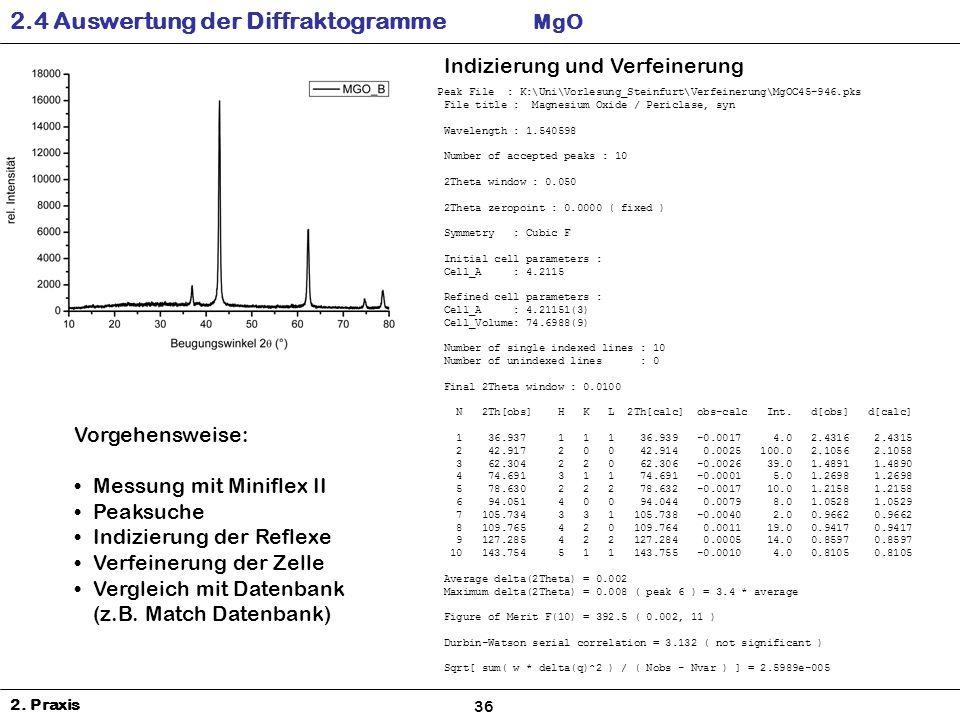 2.4 Auswertung der Diffraktogramme MgO