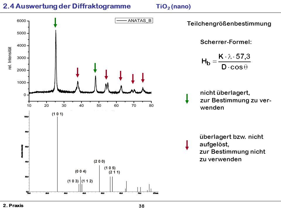 2.4 Auswertung der Diffraktogramme TiO2 (nano)
