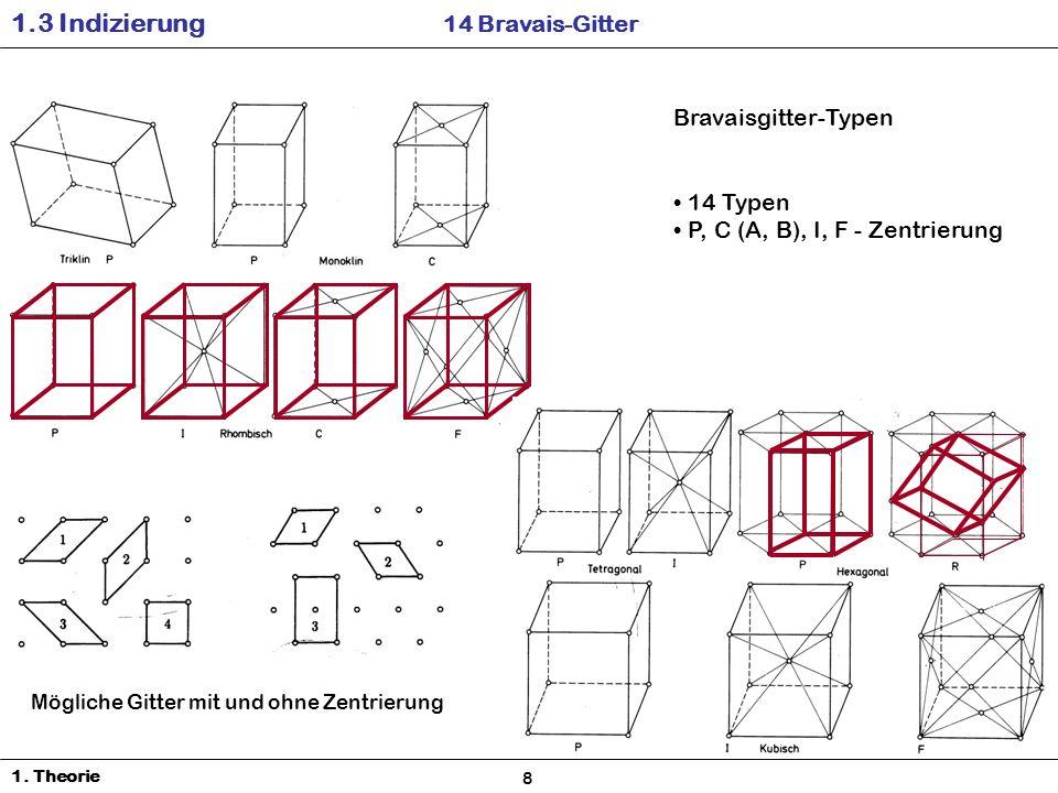 1.3 Indizierung 14 Bravais-Gitter