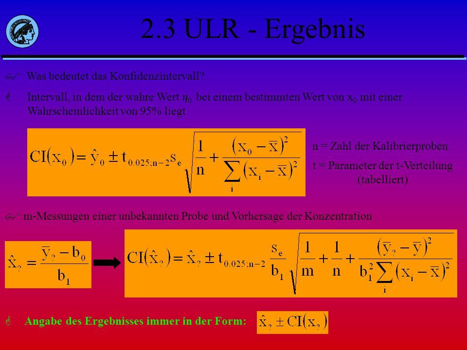 2.3 ULR - Ergebnis Was bedeutet das Konfidenzintervall