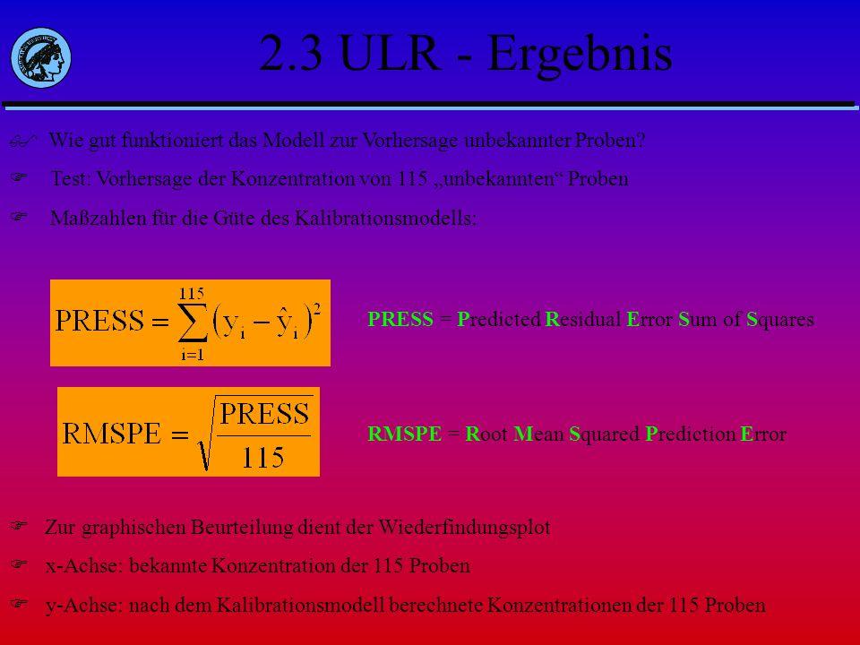 2.3 ULR - Ergebnis Wie gut funktioniert das Modell zur Vorhersage unbekannter Proben
