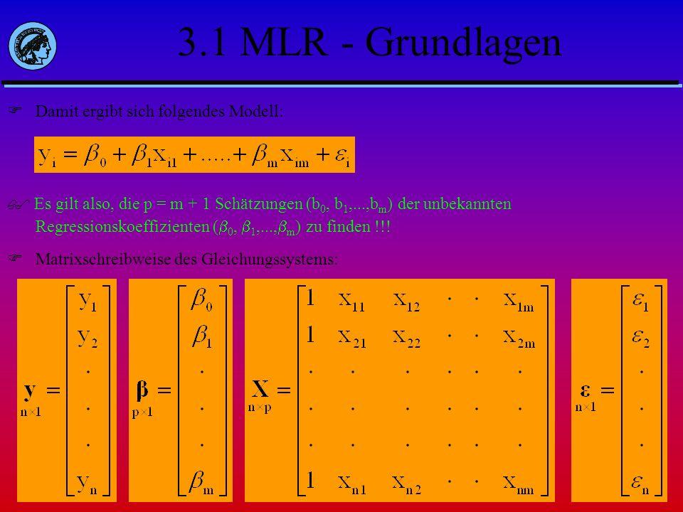 3.1 MLR - Grundlagen Damit ergibt sich folgendes Modell: