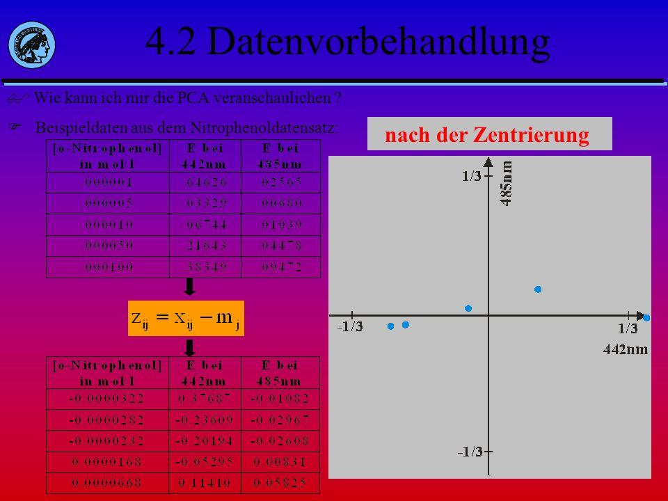 4.2 Datenvorbehandlung vor der Zentrierung nach der Zentrierung