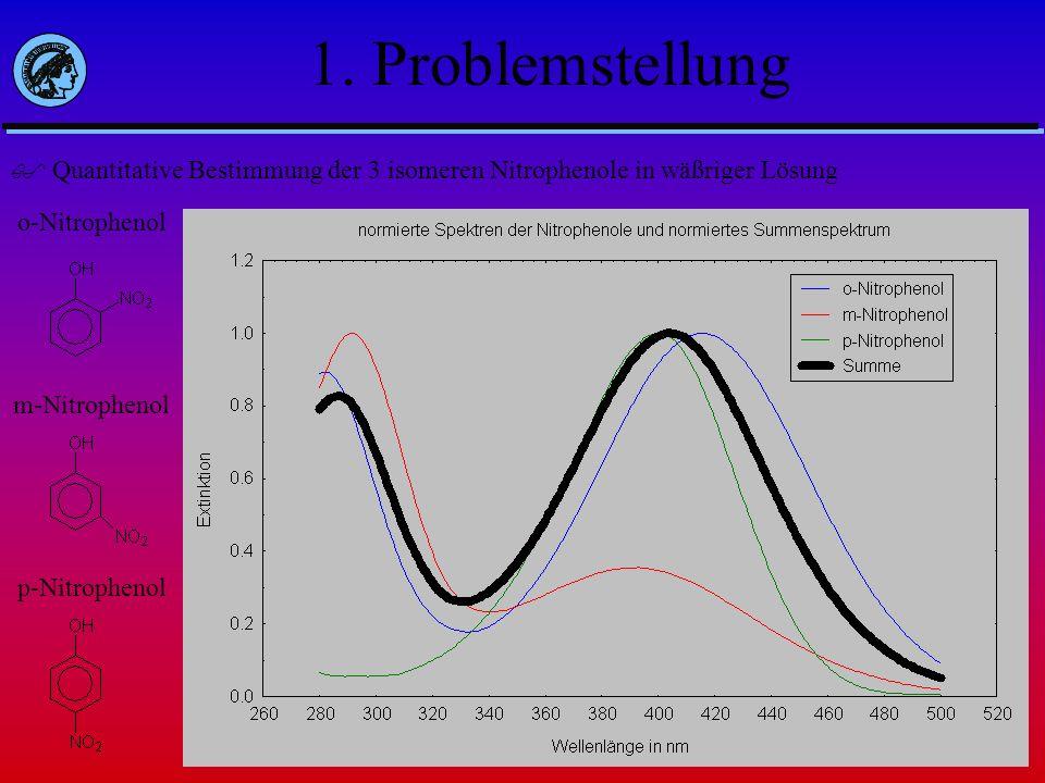 1. Problemstellung Quantitative Bestimmung der 3 isomeren Nitrophenole in wäßriger Lösung. o-Nitrophenol.