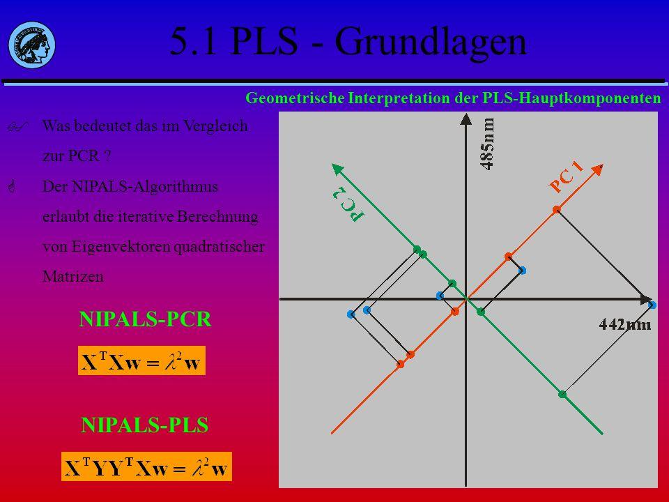 5.1 PLS - Grundlagen NIPALS-PCR NIPALS-PLS