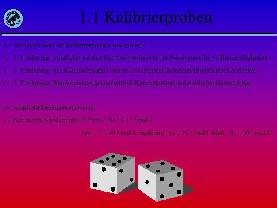 1.1 Kalibrierproben Wie stellt man die Kalibrierproben zusammen