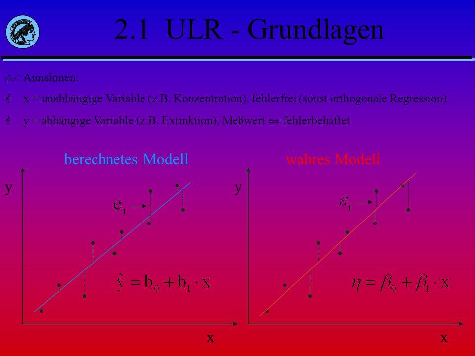 2.1 ULR - Grundlagen berechnetes Modell wahres Modell y y x x