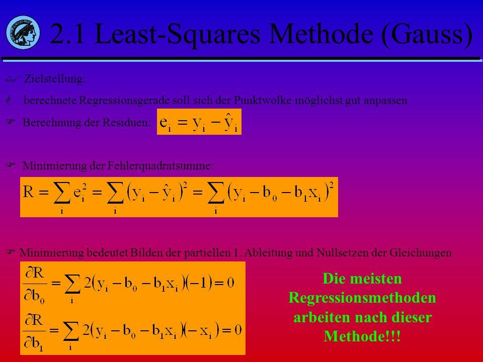 Die meisten Regressionsmethoden arbeiten nach dieser Methode!!!
