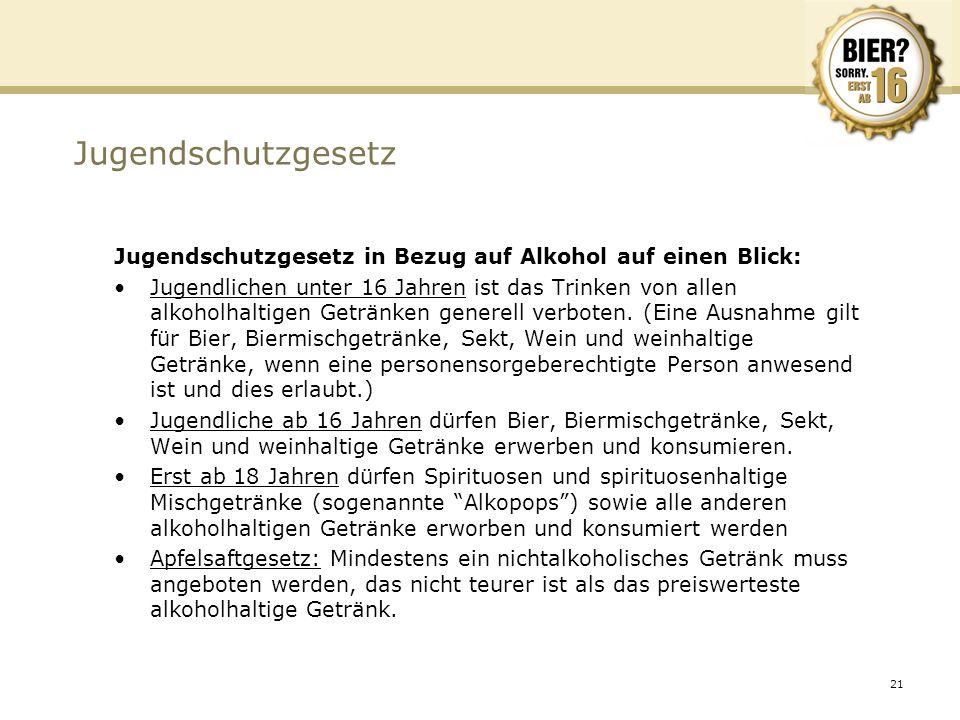 Jugendschutzgesetz Jugendschutzgesetz in Bezug auf Alkohol auf einen Blick: