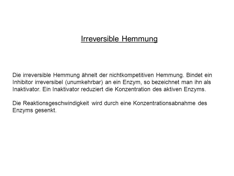 Irreversible Hemmung