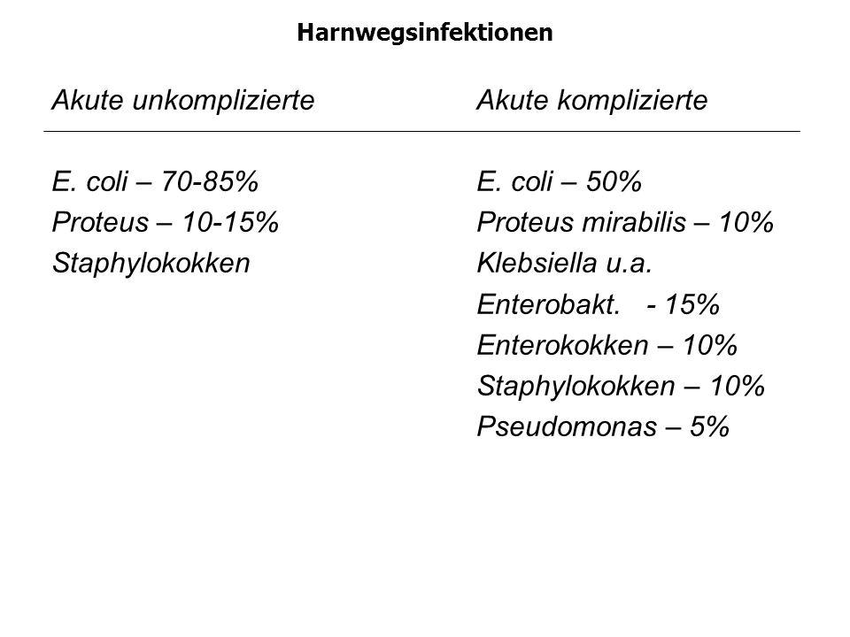 Akute unkomplizierte Akute komplizierte E. coli – 70-85% E. coli – 50%
