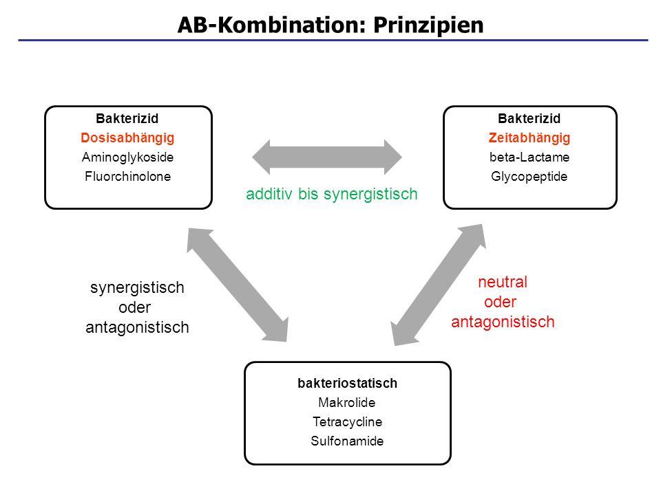 AB-Kombination: Prinzipien
