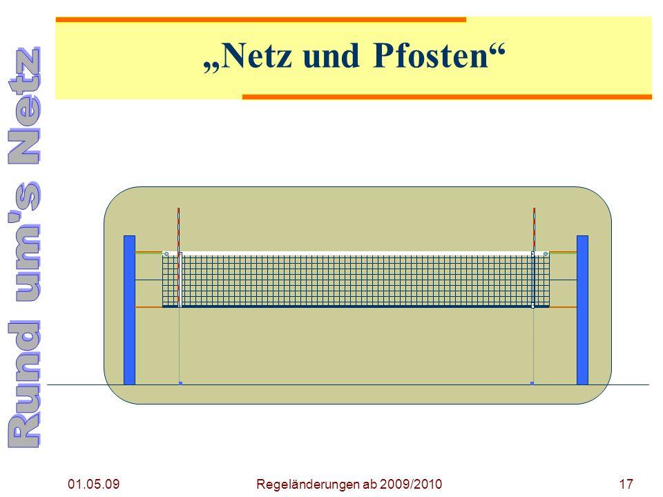 """""""Netz und Pfosten Bestehend aus: Netz mit Antennen"""