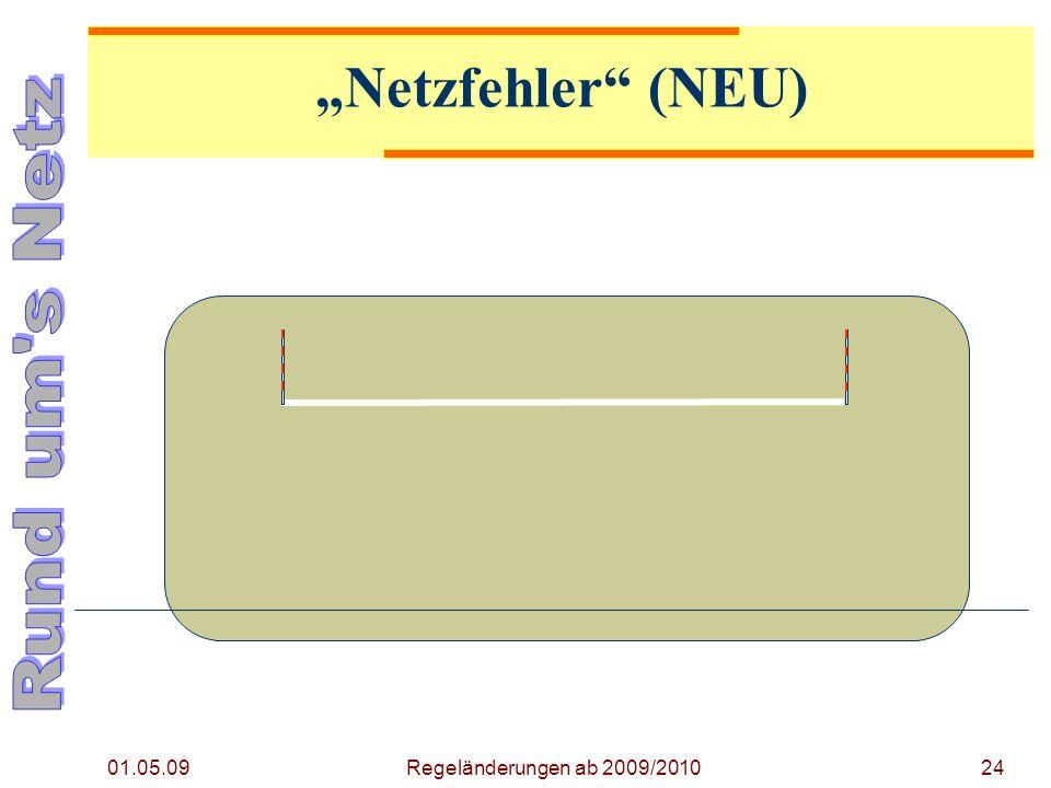"""Regeländerung ab 2009/2010 01.05.09. """"Netzfehler (NEU)"""