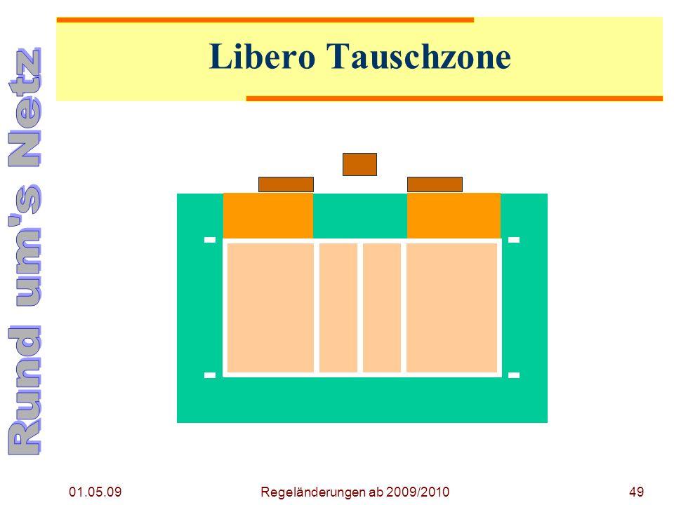Regeländerung ab 2009/2010 01.05.09. Libero Tauschzone.