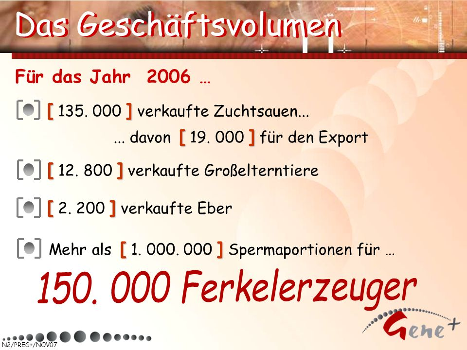 Das Geschäftsvolumen Das Geschäftsvolumen 150. 000 Ferkelerzeuger