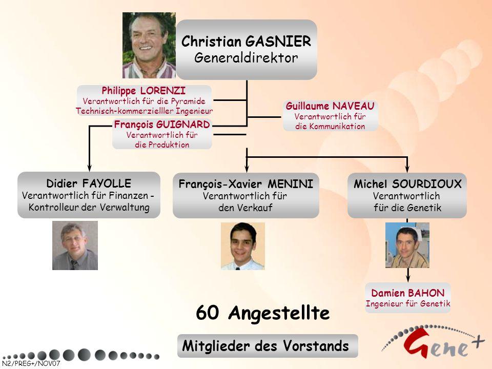 François-Xavier MENINI Mitglieder des Vorstands