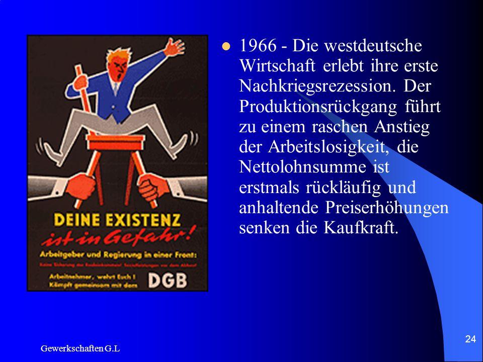 1966 - Die westdeutsche Wirtschaft erlebt ihre erste Nachkriegsrezession. Der Produktionsrückgang führt zu einem raschen Anstieg der Arbeitslosigkeit, die Nettolohnsumme ist erstmals rückläufig und anhaltende Preiserhöhungen senken die Kaufkraft.
