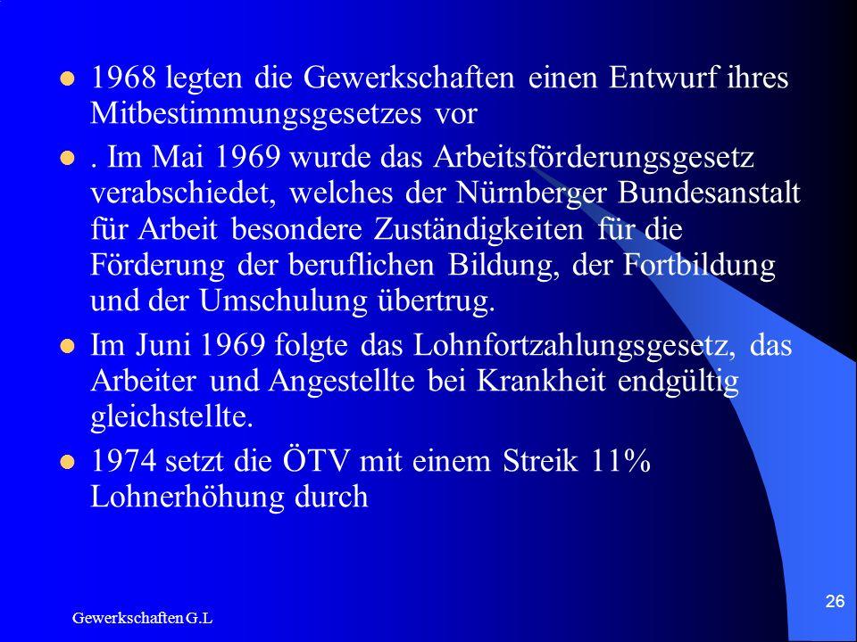 1974 setzt die ÖTV mit einem Streik 11% Lohnerhöhung durch