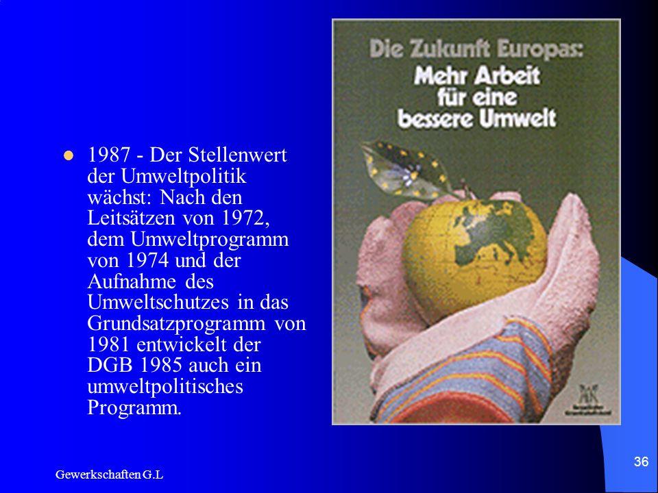 1987 - Der Stellenwert der Umweltpolitik wächst: Nach den Leitsätzen von 1972, dem Umweltprogramm von 1974 und der Aufnahme des Umweltschutzes in das Grundsatzprogramm von 1981 entwickelt der DGB 1985 auch ein umweltpolitisches Programm.