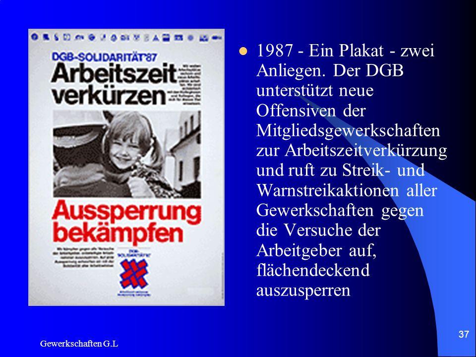 1987 - Ein Plakat - zwei Anliegen