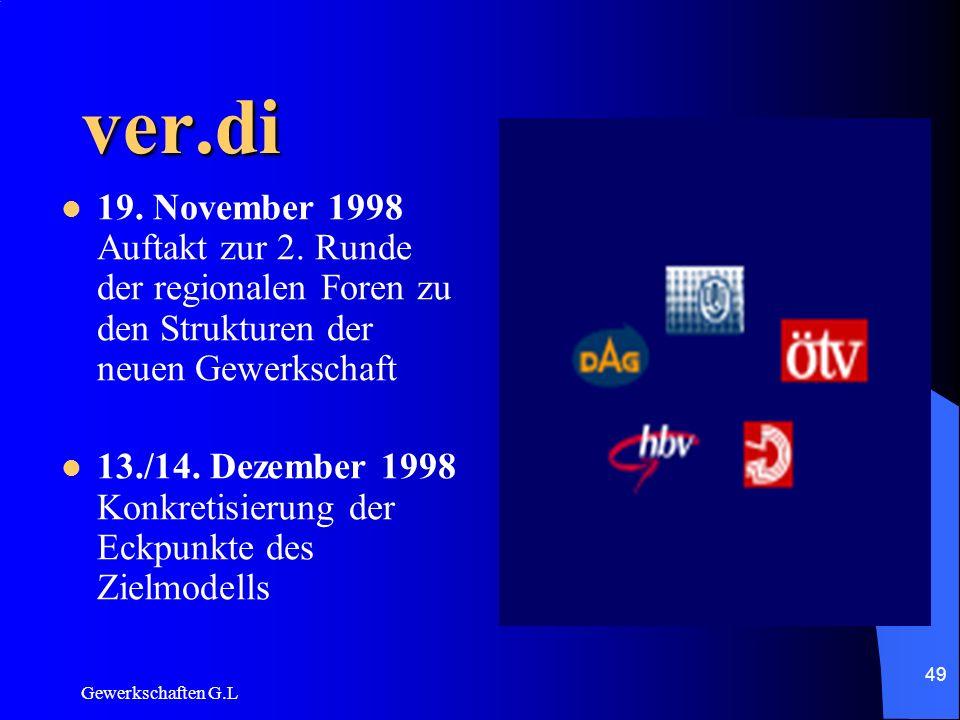 ver.di 19. November 1998 Auftakt zur 2. Runde der regionalen Foren zu den Strukturen der neuen Gewerkschaft.