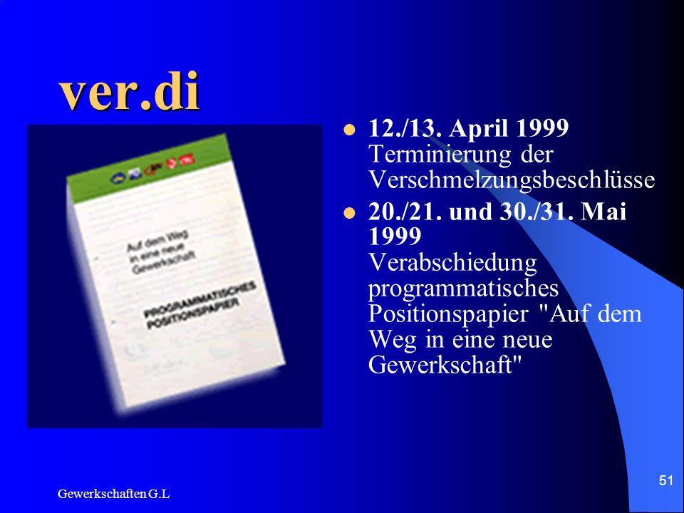 ver.di 12./13. April 1999 Terminierung der Verschmelzungsbeschlüsse