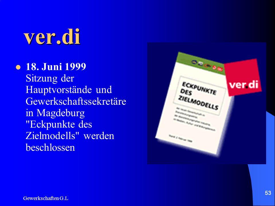 ver.di18. Juni 1999 Sitzung der Hauptvorstände und Gewerkschaftssekretäre in Magdeburg Eckpunkte des Zielmodells werden beschlossen.