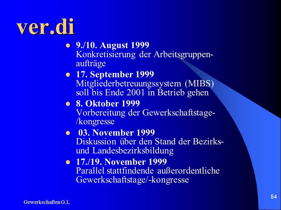 ver.di 9./10. August 1999 Konkretisierung der Arbeitsgruppen- aufträge