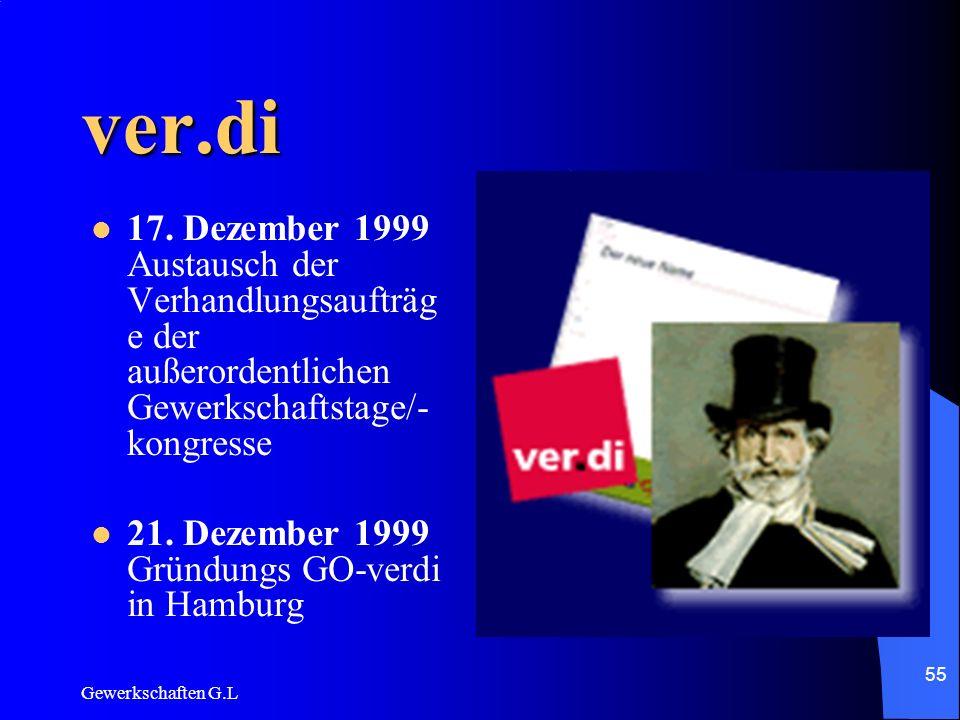 ver.di 17. Dezember 1999 Austausch der Verhandlungsaufträge der außerordentlichen Gewerkschaftstage/-kongresse.