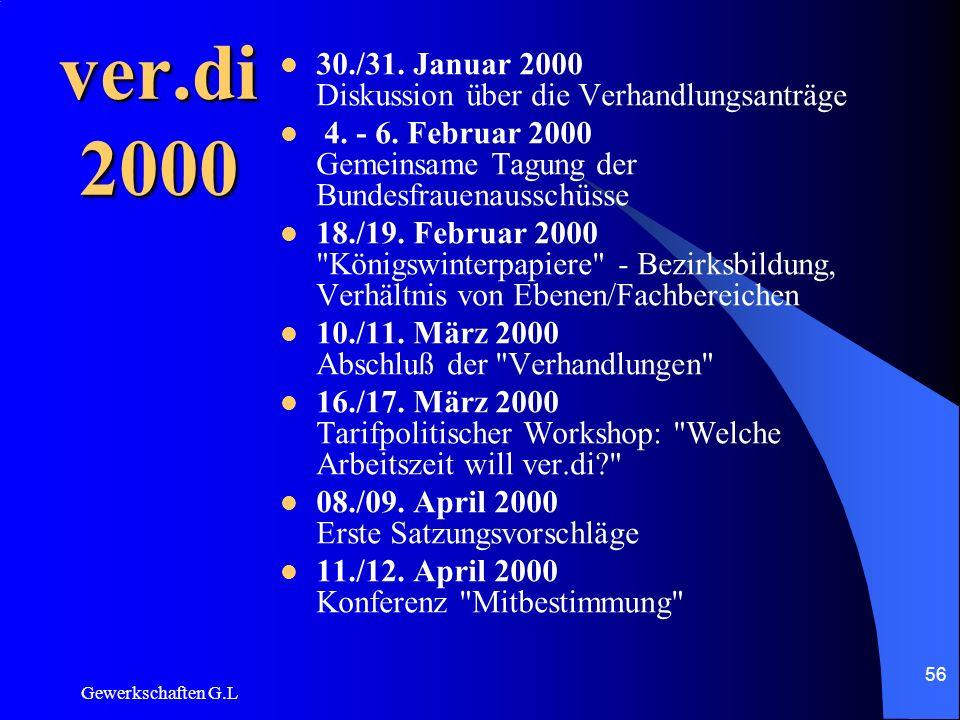 30./31. Januar 2000 Diskussion über die Verhandlungsanträge