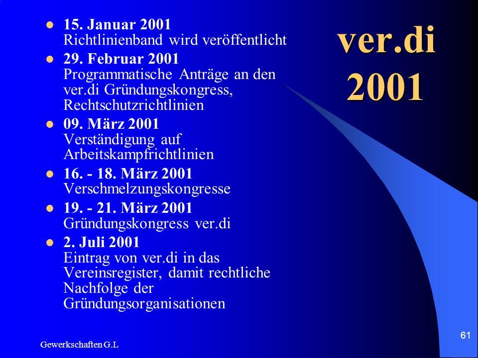 ver.di 2001 15. Januar 2001 Richtlinienband wird veröffentlicht