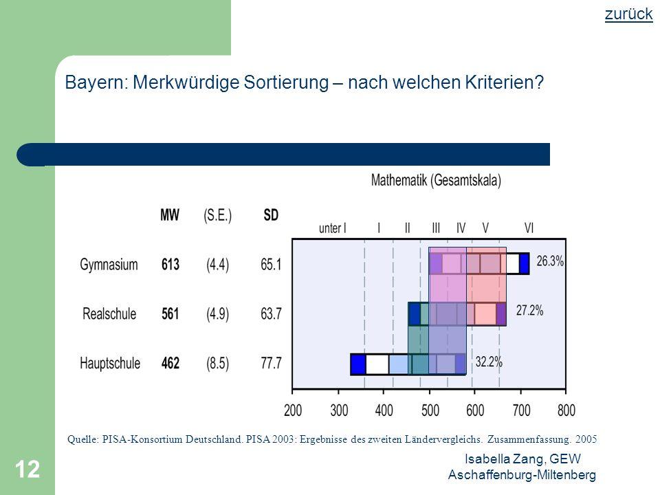 Bayern: Merkwürdige Sortierung – nach welchen Kriterien