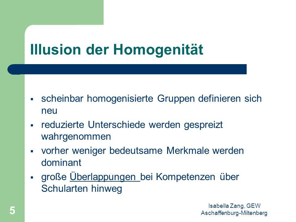 Illusion der Homogenität
