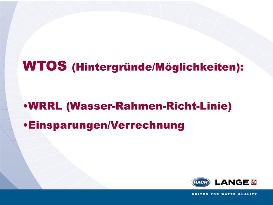 WTOS (Hintergründe/Möglichkeiten):
