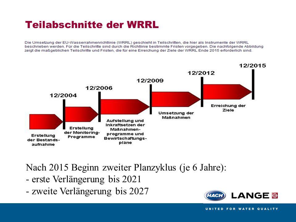 Teilabschnitte der WRRL