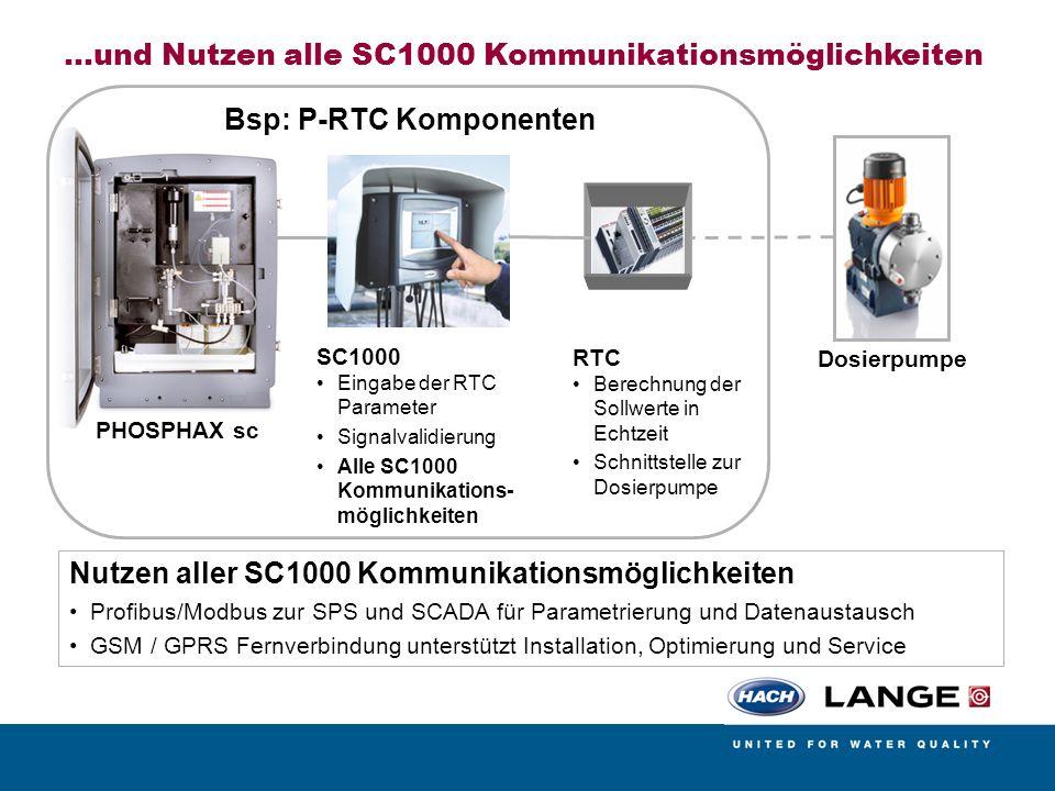 Bsp: P-RTC Komponenten