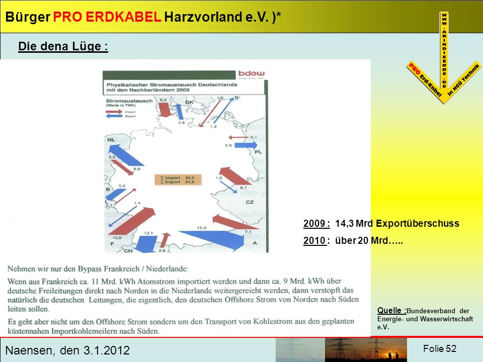 Die dena Lüge : 2009 : 14,3 Mrd Exportüberschuss 2010 : über 20 Mrd…..